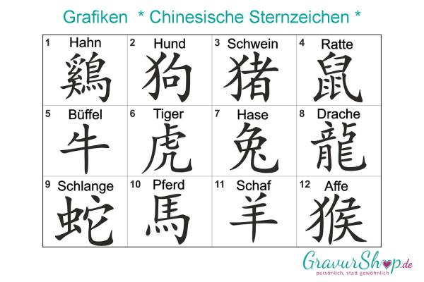 Chinesische Sternzeichen zum gravieren