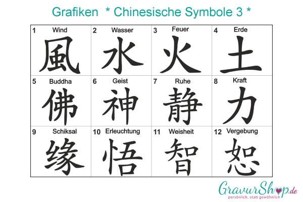 Chinesische Symbole zum gravieren